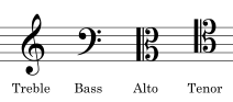 کلید در موسیقی